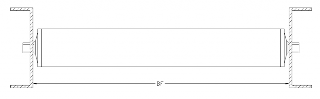 between the frame measurement diagram from Rolcon